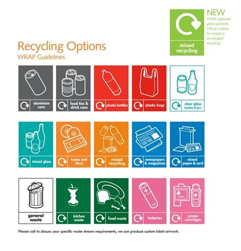 WRAP Recycling Colours