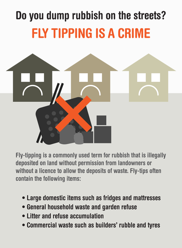 flytipping sign